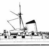 Krążowniki ciężkie typu